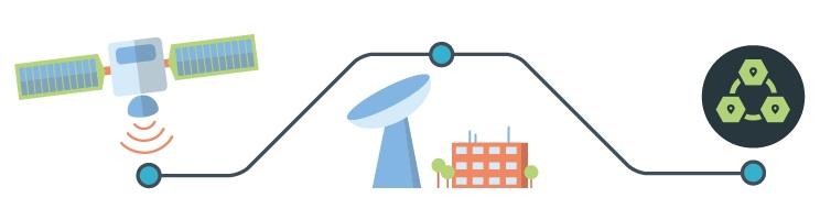 MapBox Satellite Live data pipeline
