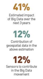 Geospatial & Big Data - Statistics & Trends