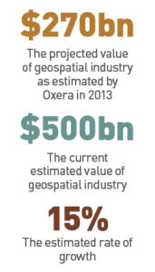 Statics - Projected value of geospatial industry