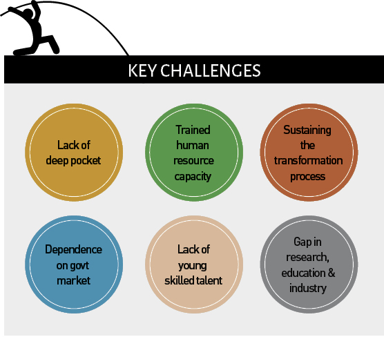 Key challenges of geospatial industry