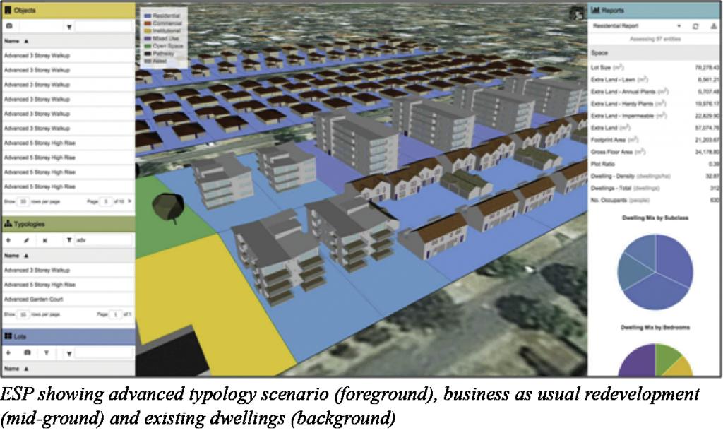 ESP showing advanced typology scenario