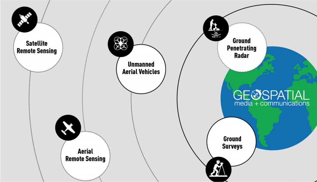 Geospatial-data-at-various-scales-smart-cities