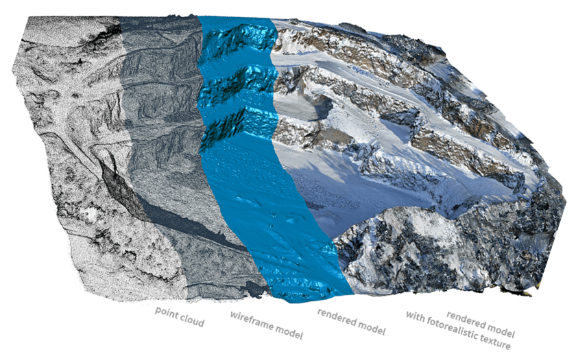 Vricon has launched its Vricon Data Suite: the 0.5m resolution Digital Terrain Model (DTM), a high-resolution bare earth elevation data layer