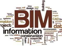 Integration of BIM and GI