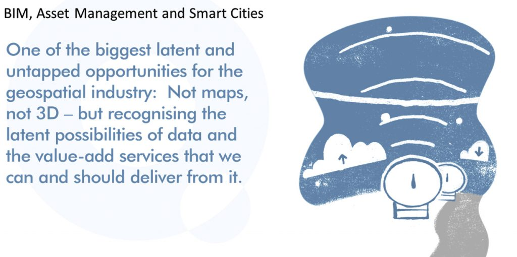 BIM, Asset Management and Smart Cities - Courtesy: AGI Foresight Report 2020
