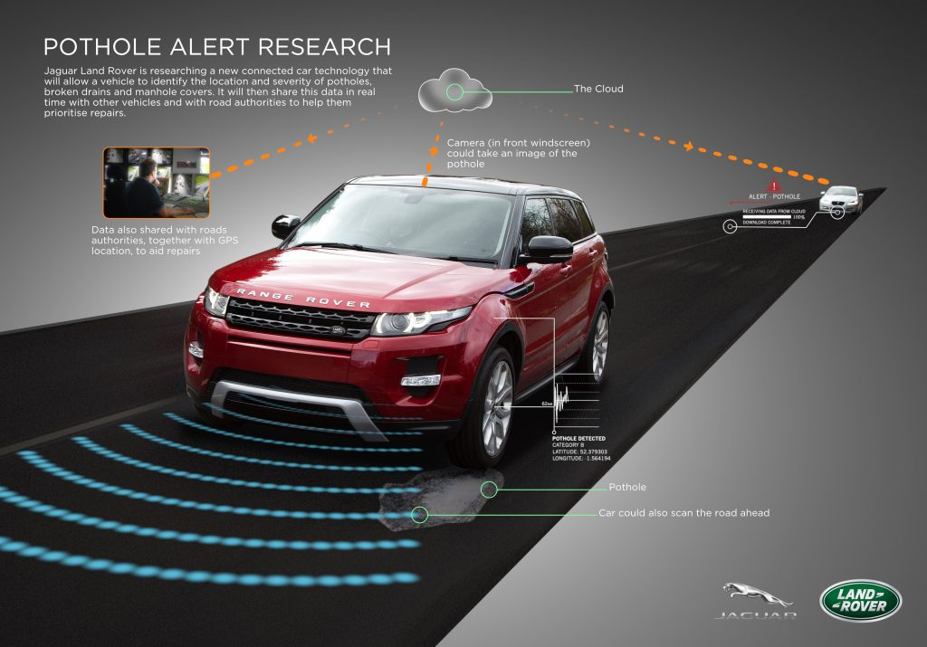 Jaguar Land Rover has embarked on a four-year project to develop and test a wide range of different autonomous vehicles