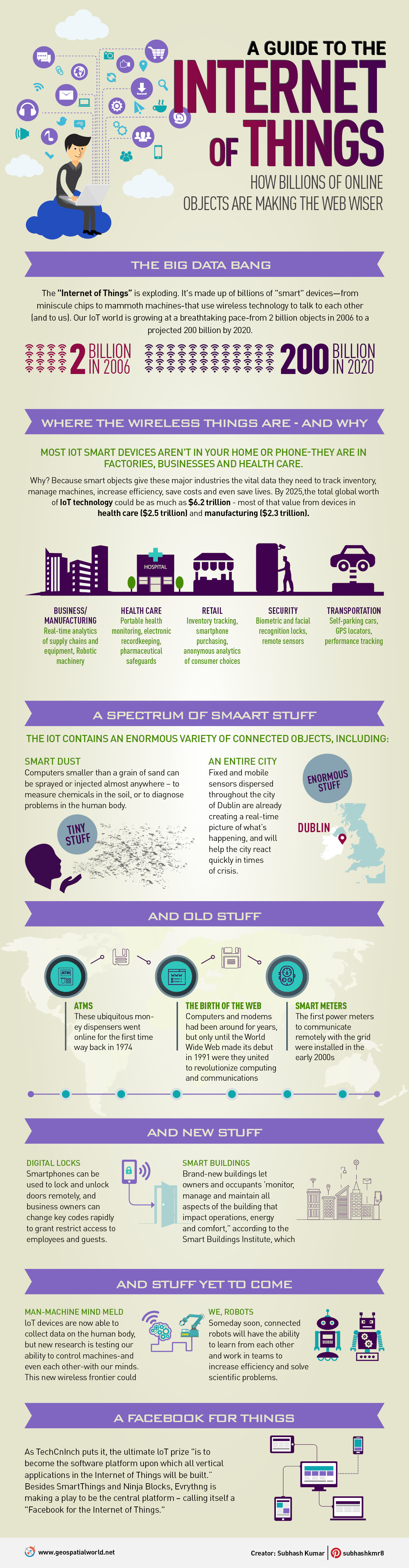 Infographic on internet of things not, location, geospatial