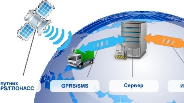 State bodies in Kazakhstan are using satellite navigation software to manage logistics, said a report of the National Agency for Technological Development.