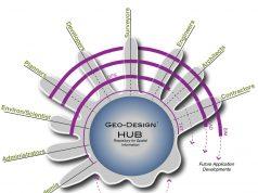 A-Geo-Design-Hub
