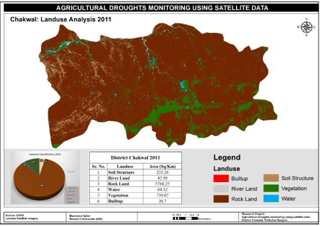 Land use Analysis of 2011