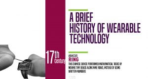 history of wearable technology - 17th century to 2016