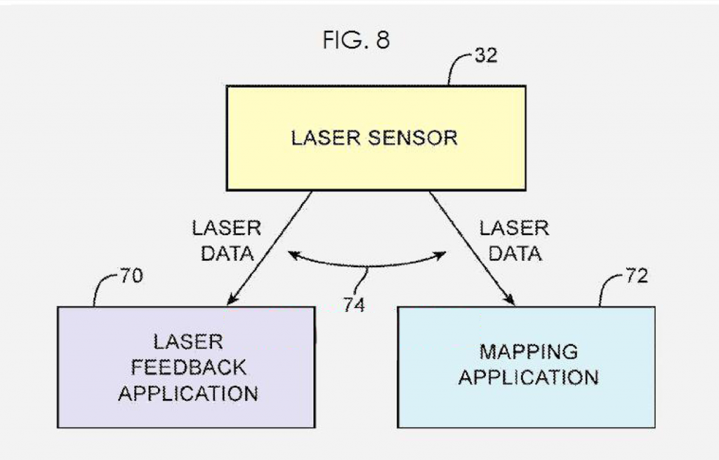 Mobile mapping in iphones: how a laser sensor will provide laser data to a mapping application and other applications