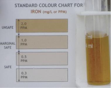 water-data