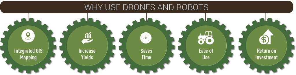 cover-story-agriculture-timeline-why-use-drones-robots