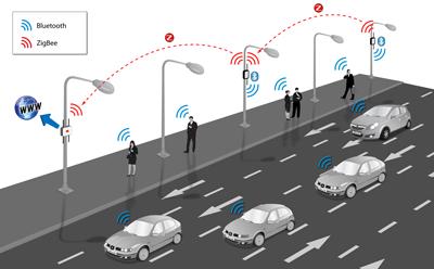 waspmote_traffic_monitoring