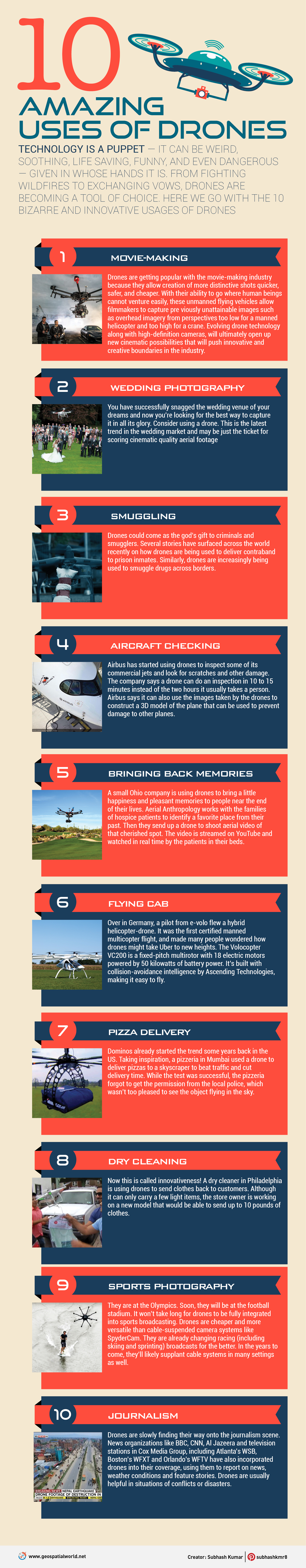 10 amazing uses of drones