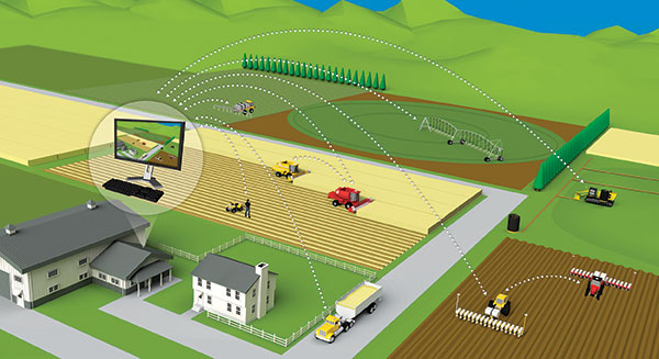 Trimble has announced to consolidate three of its agriculture software products into one powerful farm data management platform — Trimble Ag Software.