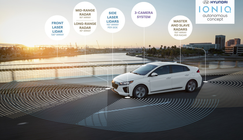 Seoul-based automobile manufacturer, Hyundai, unveiled its autonomous Ioniq concept vehicle last week at the LA Auto Show.