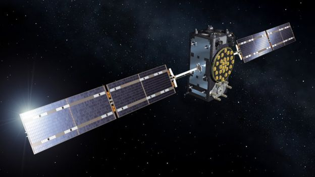 In partnership with the EU, European Space Agency (ESA) is looking for next-stage navigation research programme.