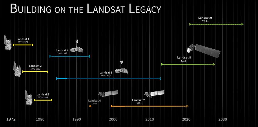 Landsat 9 launch date is now 2020
