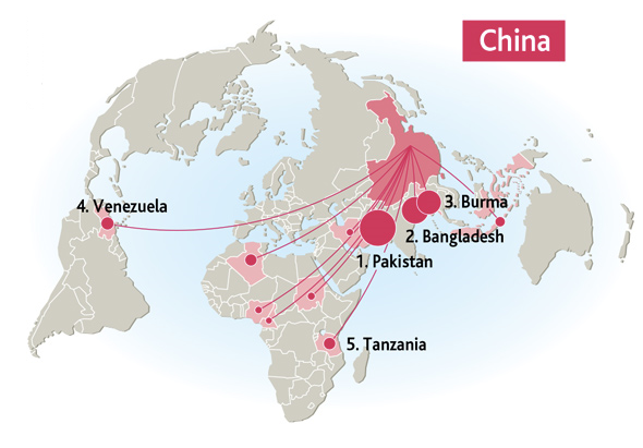 These maps show world's largest arms exporters and importers