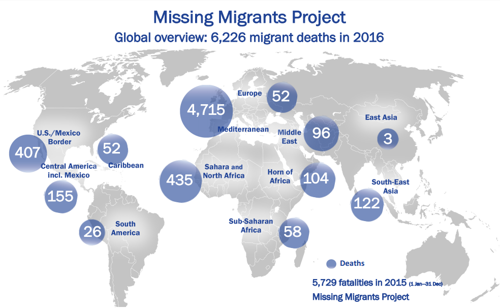 global refugee movement and fatalities