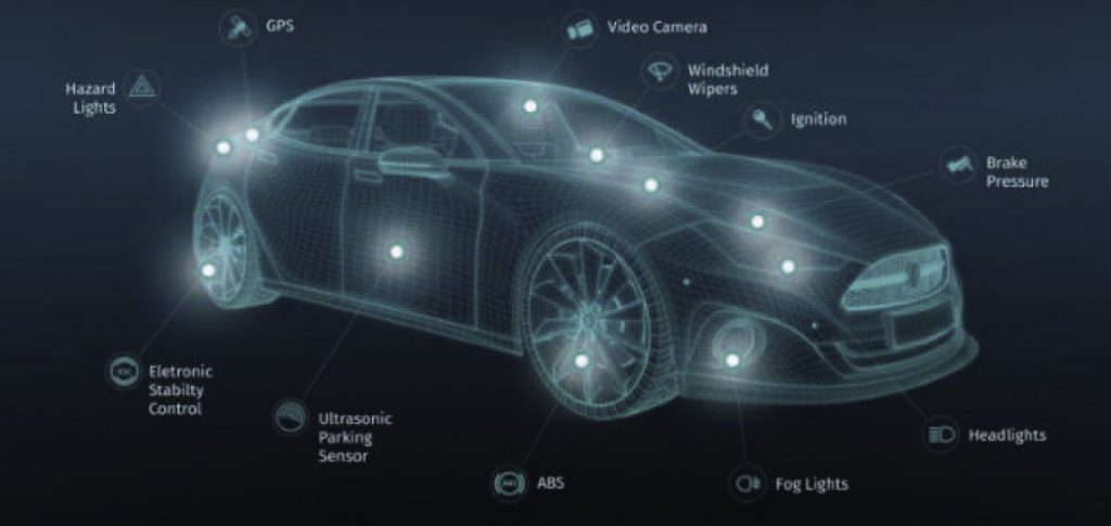 A graphic depicts the range of sensor information on a car feeding the HERE real time traffic services