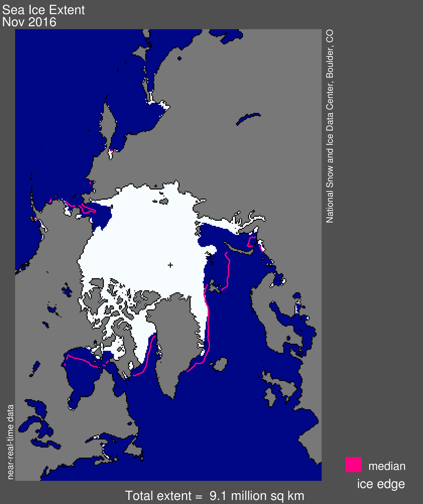 Arctic ice index