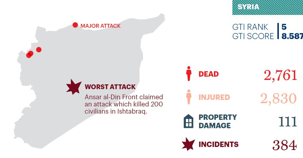 Maps of global terrorism