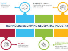 Global Geospatial Outlook Report