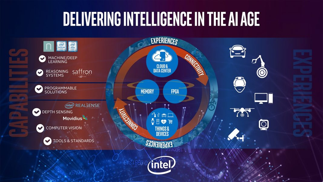 intel-envisions-ai-as-the-driver-for-the-next-big-wave-of-computing-that-will-transform