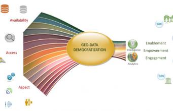 Geo-data democratization