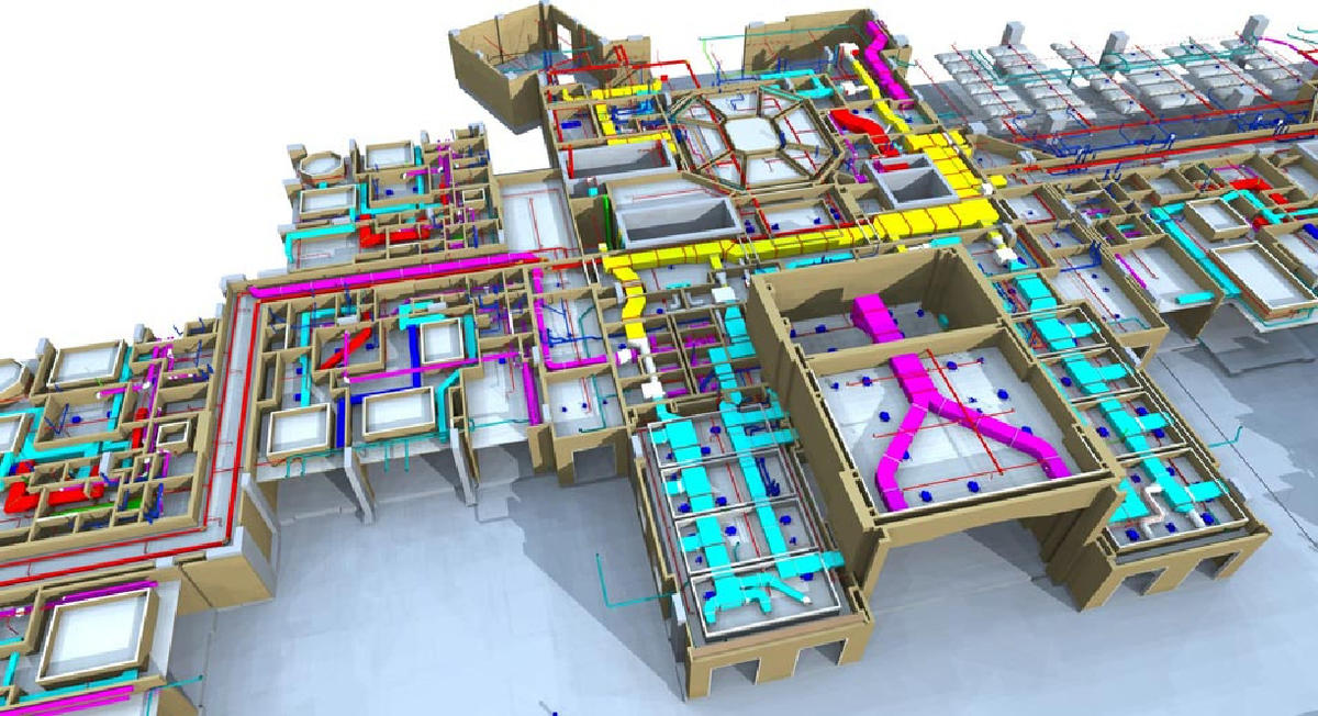 Market research on Building Information Modeling (BIM) Market