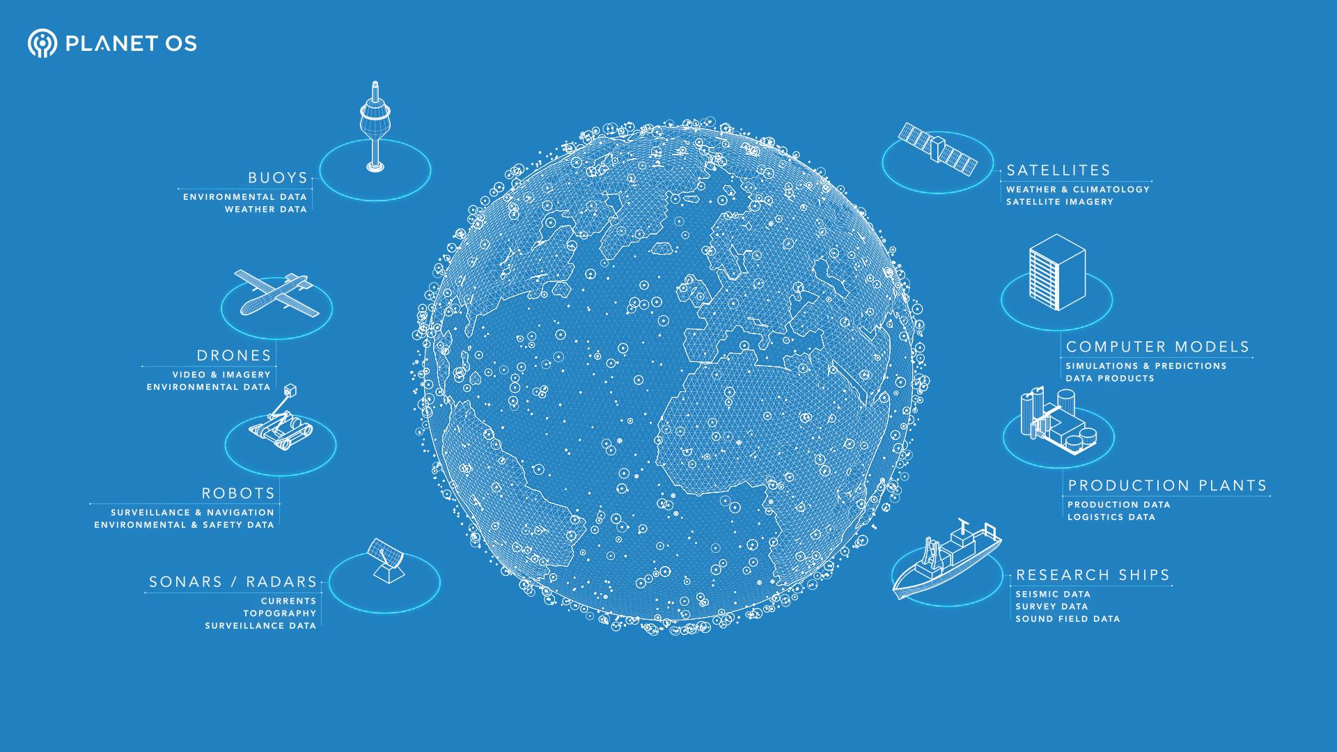 Intertrust Technologies acquires Planet OS