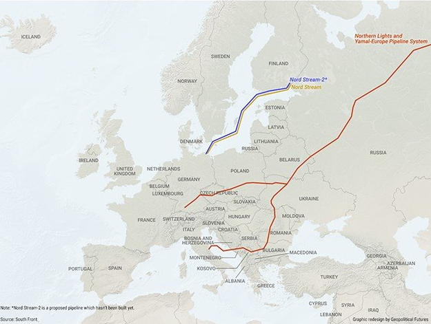 major gas pipelines between Russia and Germany