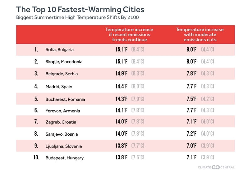 Interactive map shows how climate change will affect temperatures in shifting cities gumiabroncs Choice Image