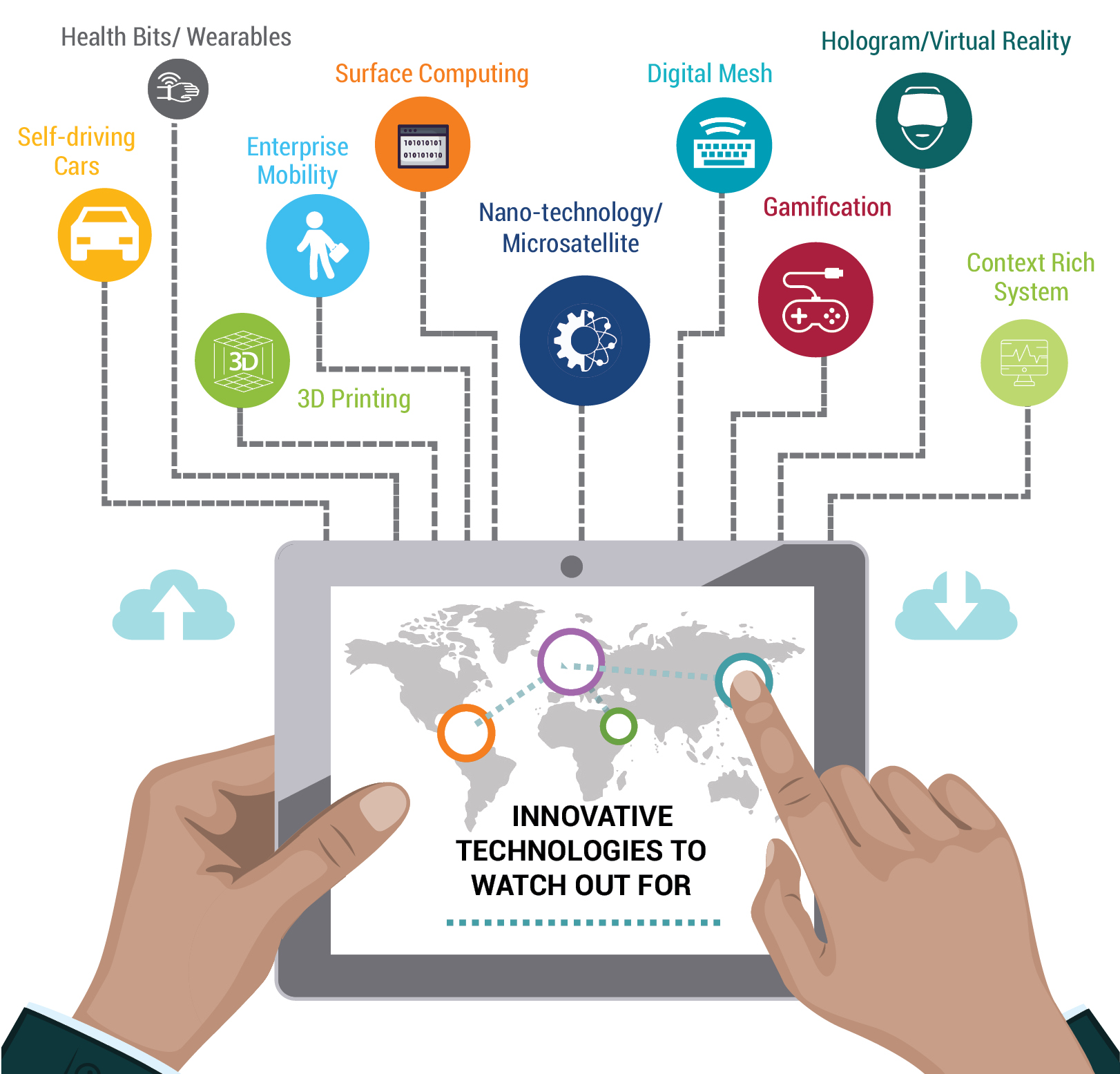 Innovative Technologies to Watch for - Geospatial Industry