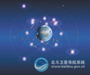GLAC unveils new chip for the BeiDou Navigation Satellite System