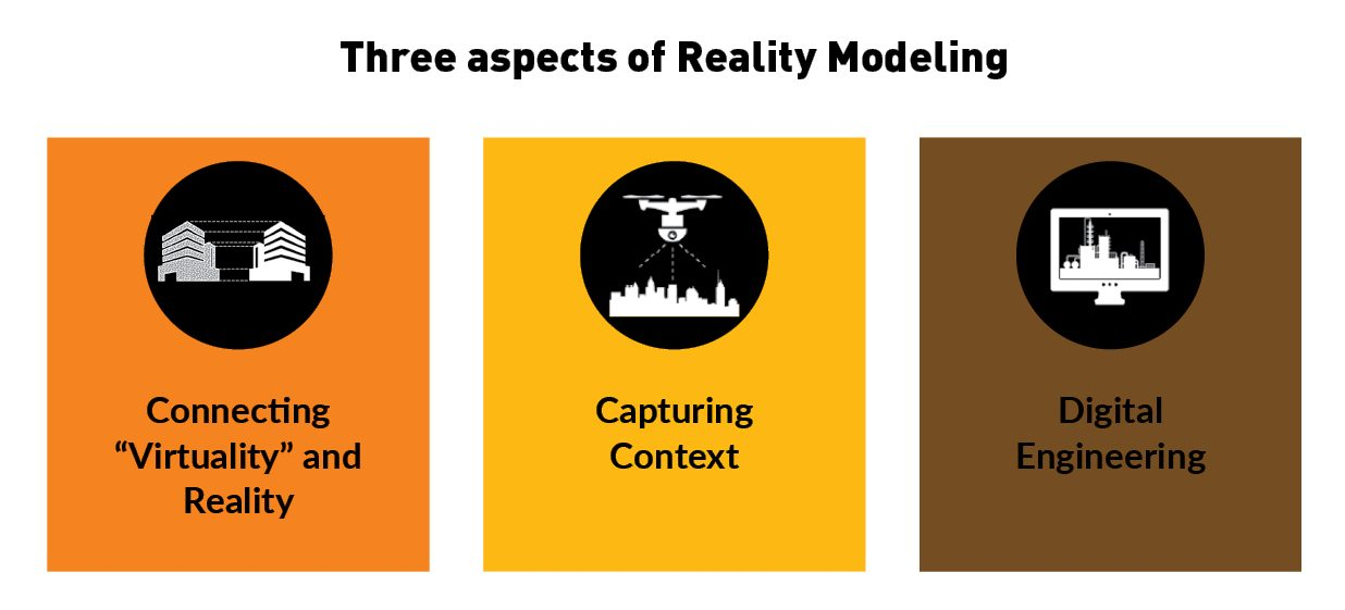 Re-Modelling Construction: How the Industry is Digitizing