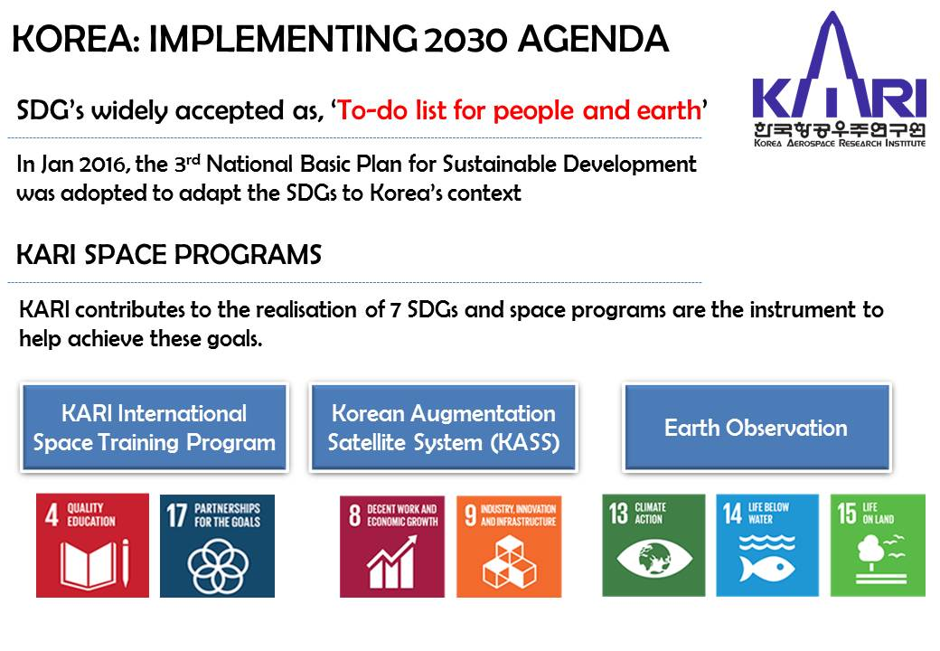 space technology for SDGs