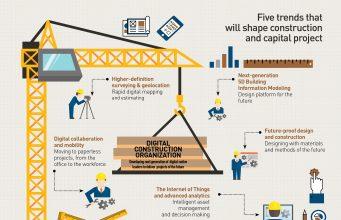 digitizing construction
