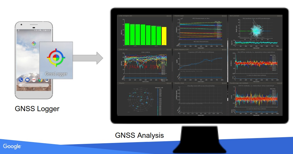 Google releases GNSS Analysis app v2.5.0.0