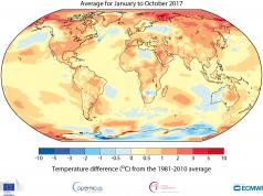 record-breaking hot years
