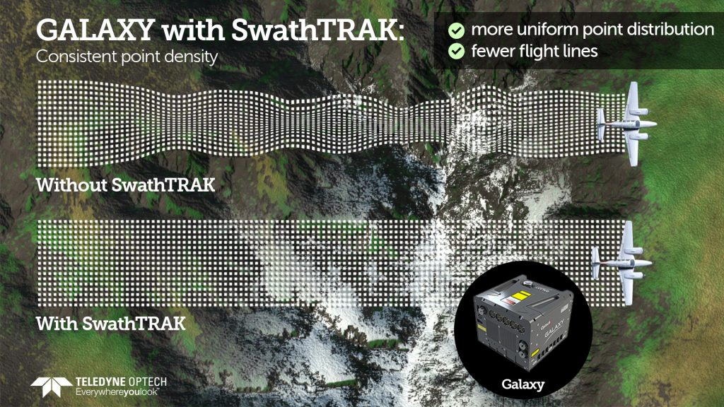 With SwathTRAK technology and a new 1-MHz laser, Galaxy outperforms many larger lidar systems