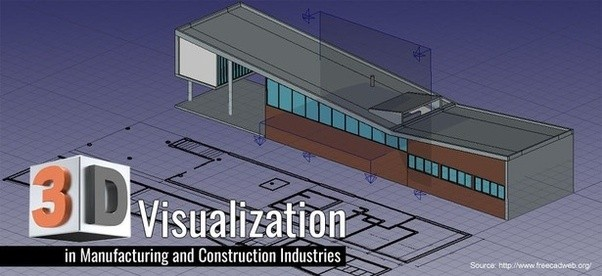 3D modeling- what benefit is it offering to the construction industry?