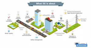 Geospatial and 5G