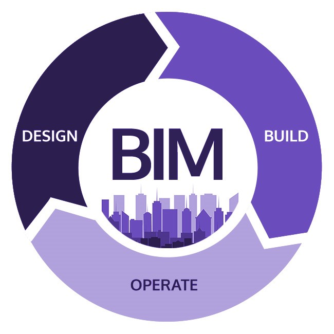 BIM for smart cities and bim for infrastructure - role of bim in smart cities