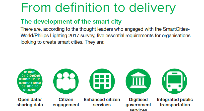 top 3 smart cities