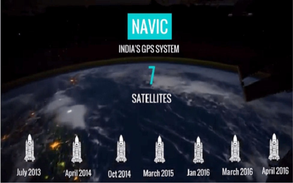 7 NavIC satellites