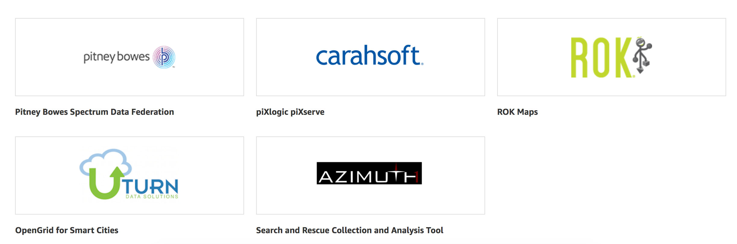 Mapping & Visualization software on Amazon AWS